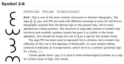 Am ales unul din simboluri pentru care am primit informaţiile.