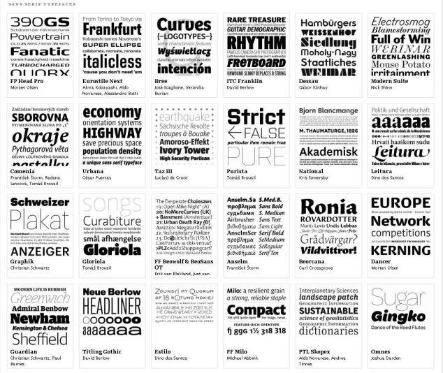Tipuri de literă fără serife. Exemplu de pe typographica.org