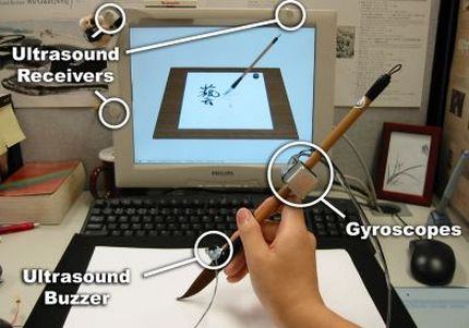 Sistemul moxi creat de Nelson Chu (Hong Kong).