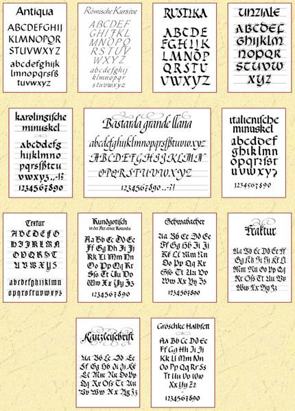 Matthias Groeschke plansele cu alfabetul