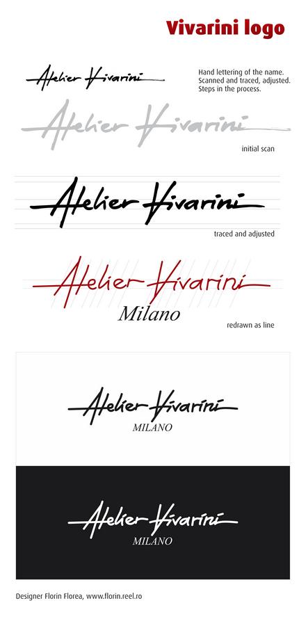 Atelier Vivarini Milano de Florin Florea